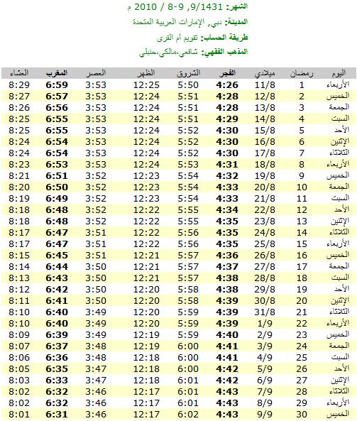 امساكيات شهر رمضان المبارك لعام 1431هـ في معظم دول العالم - من تجميعي 6311