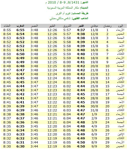 امساكيات شهر رمضان المبارك لعام 1431هـ في معظم دول العالم - من تجميعي 6323
