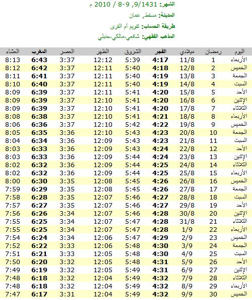 امساكيات شهر رمضان المبارك لعام 1431هـ في معظم دول العالم - من تجميعي 6324