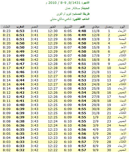 امساكيات شهر رمضان المبارك لعام 1431هـ في معظم دول العالم - من تجميعي 6325