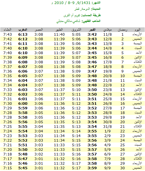 امساكيات شهر رمضان المبارك لعام 1431هـ في معظم دول العالم - من تجميعي 6326