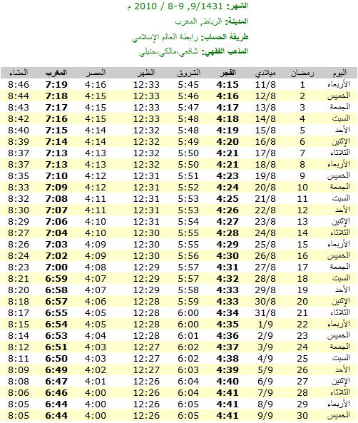 امساكيات شهر رمضان المبارك لعام 1431هـ في معظم دول العالم - من تجميعي 6327