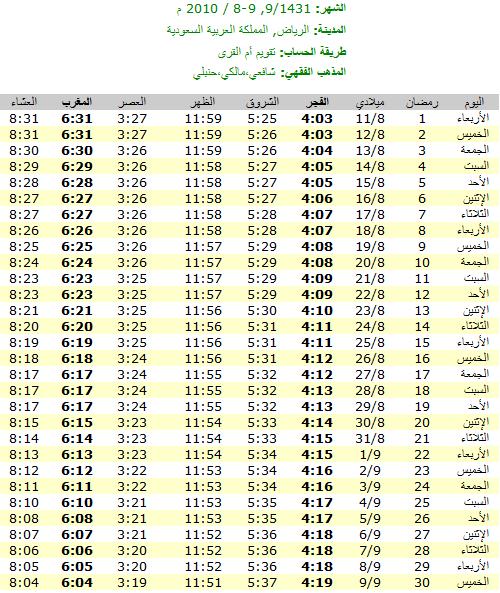 امساكيات شهر رمضان المبارك لعام 1431هـ في معظم دول العالم - من تجميعي 6328