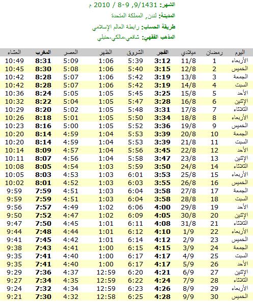امساكيات شهر رمضان المبارك لعام 1431هـ في معظم دول العالم - من تجميعي 6329