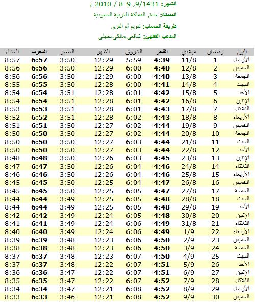 امساكيات شهر رمضان المبارك لعام 1431هـ في معظم دول العالم - من تجميعي 6331