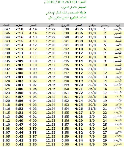 امساكيات شهر رمضان المبارك لعام 1431هـ في معظم دول العالم - من تجميعي 6332