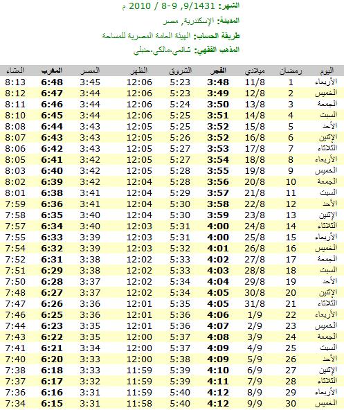 امساكيات شهر رمضان المبارك لعام 1431هـ في معظم دول العالم - من تجميعي 6333