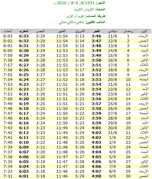 امساكية رمضان لعام 1431 _2010
