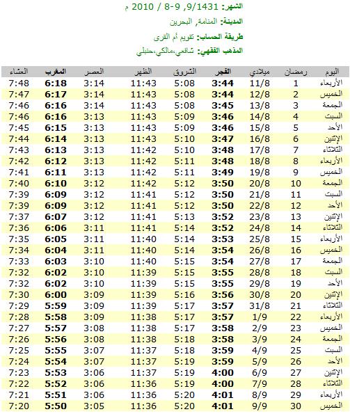 امساكيات شهر رمضان المبارك لعام 1431هـ في معظم دول العالم - من تجميعي 6336