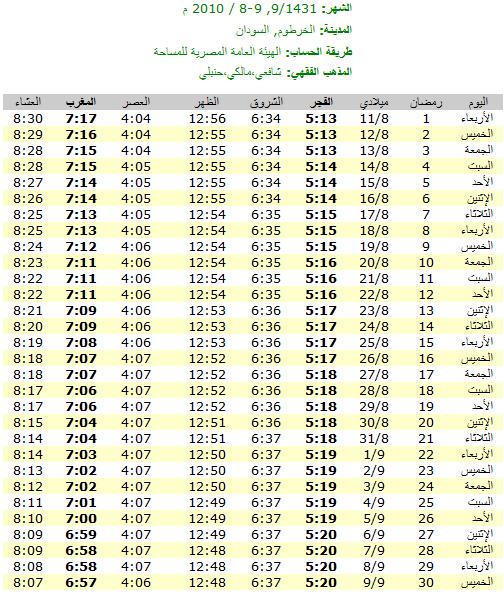 امساكيات شهر رمضان المبارك لعام 1431هـ في معظم دول العالم - من تجميعي 6380