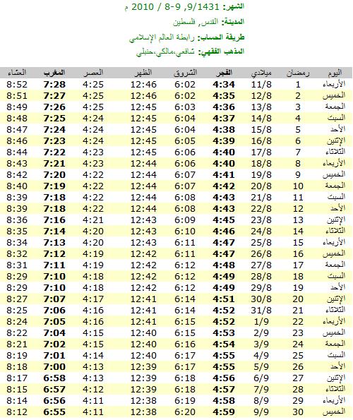 امساكيات شهر رمضان المبارك لعام 1431هـ في معظم دول العالم - من تجميعي 6381