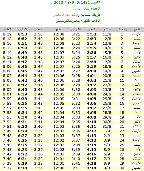 امساكيات شهر رمضان المبارك لعام 1431هـ في معظم دول العالم - من تجميعي 6382