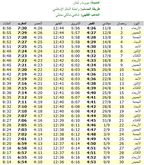 امساكيات شهر رمضان المبارك لعام 1431هـ في معظم دول العالم - من تجميعي 6383