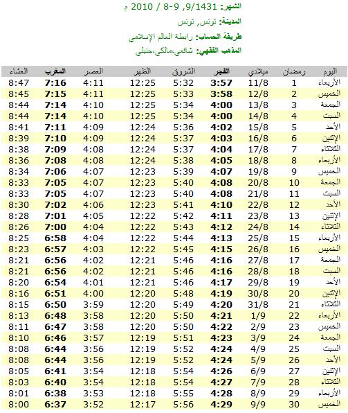 امساكيات شهر رمضان المبارك لعام 1431هـ في معظم دول العالم - من تجميعي 6384