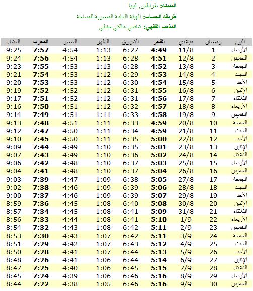 امساكيات شهر رمضان المبارك لعام 1431هـ في معظم دول العالم - من تجميعي 6386