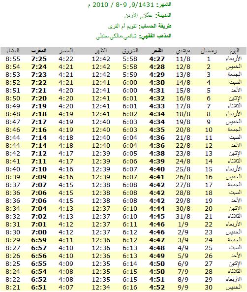 امساكيات شهر رمضان المبارك لعام 1431هـ في معظم دول العالم - من تجميعي 6387