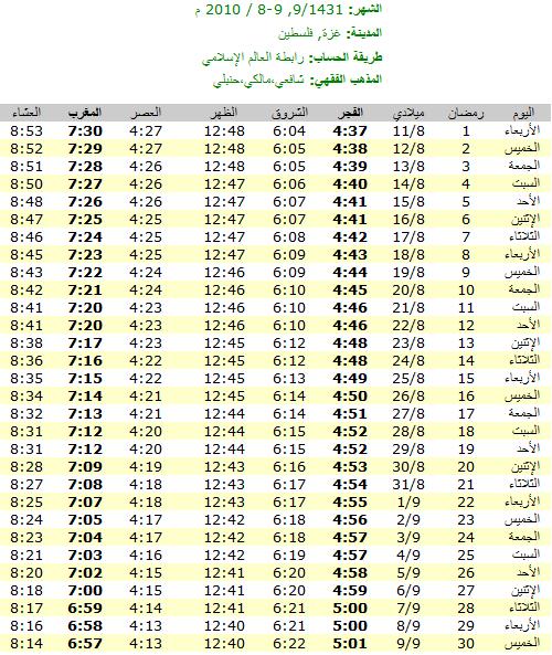 امساكيات شهر رمضان المبارك لعام 1431هـ في معظم دول العالم - من تجميعي 6388