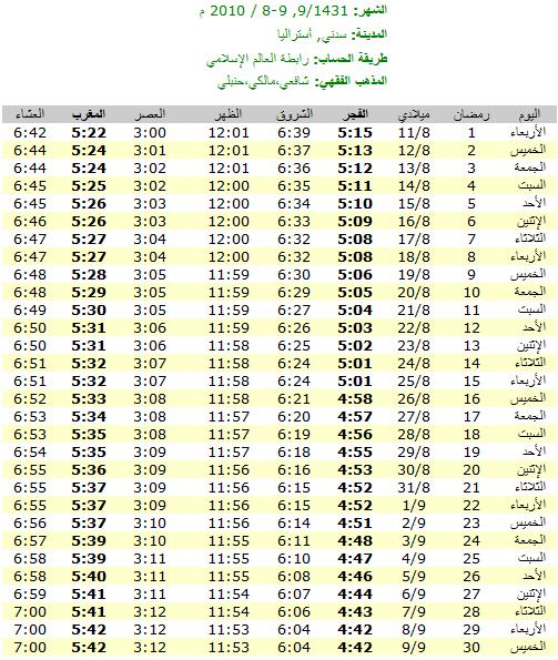 امساكيات شهر رمضان المبارك لعام 1431هـ في معظم دول العالم - من تجميعي 6508