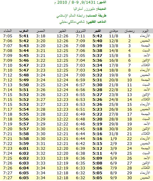 امساكيات شهر رمضان المبارك لعام 1431هـ في معظم دول العالم - من تجميعي 6509