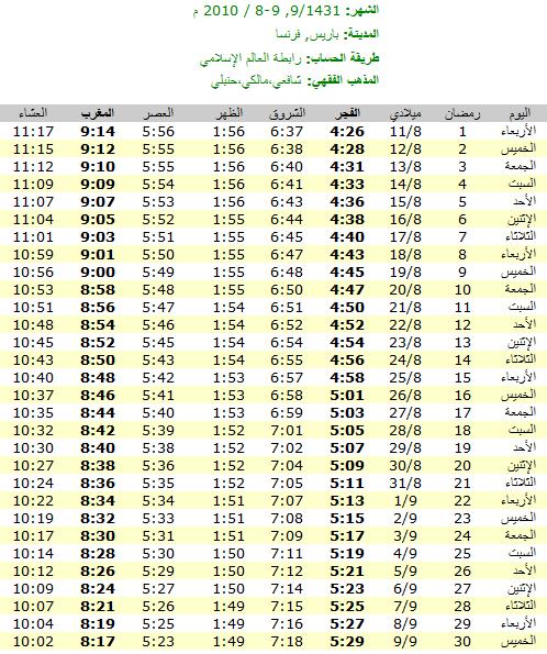 امساكيات شهر رمضان المبارك لعام 1431هـ في معظم دول العالم - من تجميعي 6510