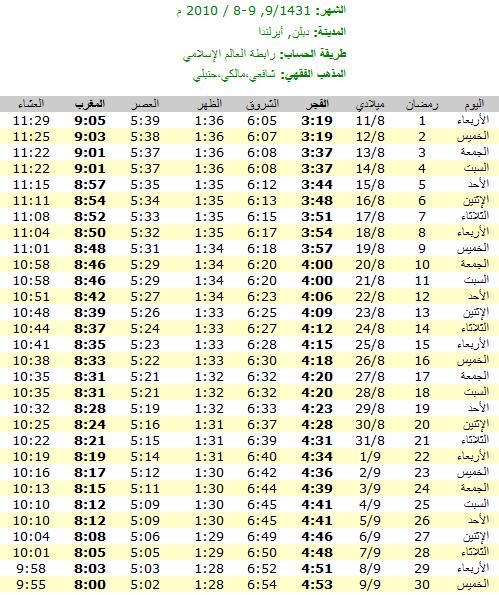 امساكيات شهر رمضان المبارك لعام 1431هـ في معظم دول العالم - من تجميعي 6653
