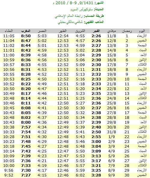 امساكيات شهر رمضان المبارك لعام 1431هـ في معظم دول العالم - من تجميعي 6654