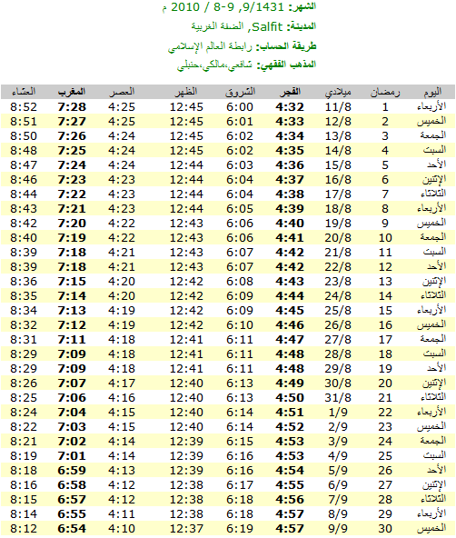 امساكيات شهر رمضان المبارك لعام 1431هـ في معظم دول العالم - من تجميعي 6655