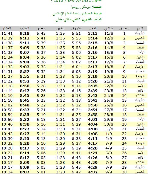 امساكيات شهر رمضان المبارك لعام 1431هـ في معظم دول العالم - من تجميعي 6656