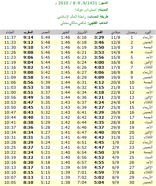امساكيات شهر رمضان المبارك لعام 1431هـ في معظم دول العالم - من تجميعي 6658