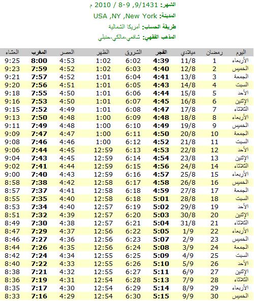 امساكيات شهر رمضان المبارك لعام 1431هـ في معظم دول العالم - من تجميعي 6659