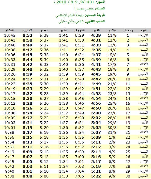 امساكيات شهر رمضان المبارك لعام 1431هـ في معظم دول العالم - من تجميعي 6660