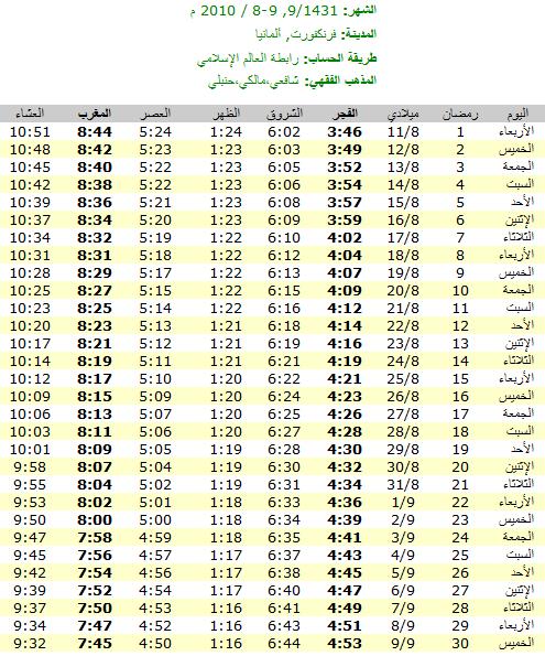 امساكيات شهر رمضان المبارك لعام 1431هـ في معظم دول العالم - من تجميعي 6661