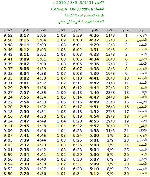 امساكيات شهر رمضان المبارك لعام 1431هـ في معظم دول العالم - من تجميعي 6662