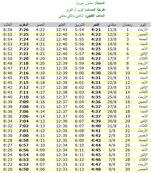امساكيات شهر رمضان المبارك لعام 1431هـ في معظم دول العالم - من تجميعي 6663