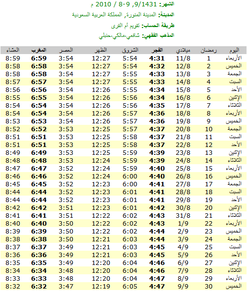 امساكيات شهر رمضان المبارك لعام 1431هـ في معظم دول العالم - من تجميعي 6664