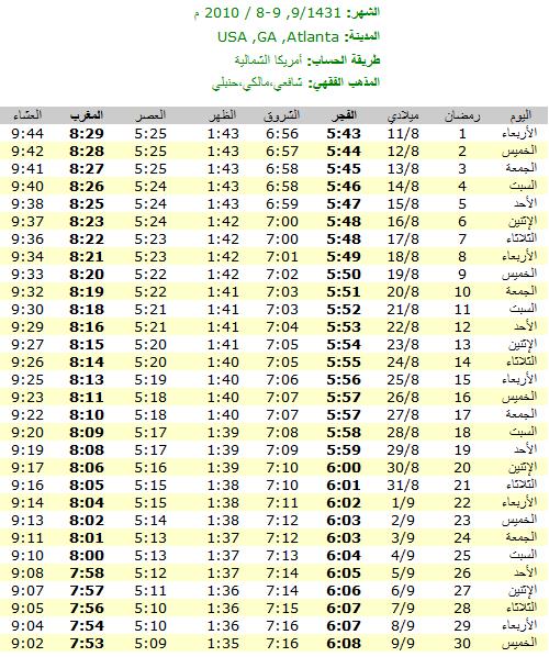 امساكيات شهر رمضان المبارك لعام 1431هـ في معظم دول العالم - من تجميعي 6665