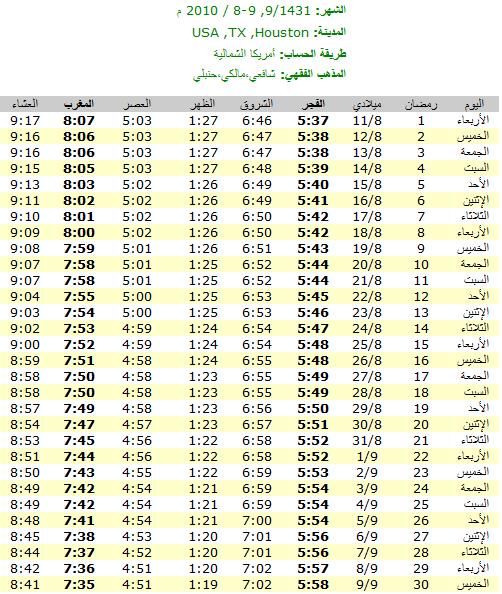 امساكيات شهر رمضان المبارك لعام 1431هـ في معظم دول العالم - من تجميعي 6666