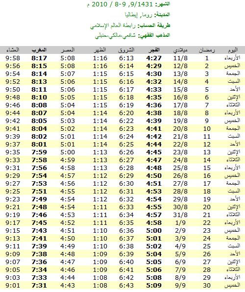امساكيات شهر رمضان المبارك لعام 1431هـ في معظم دول العالم - من تجميعي 6674