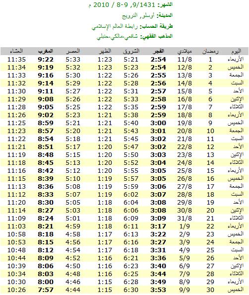 امساكيات شهر رمضان المبارك لعام 1431هـ في معظم دول العالم - من تجميعي 6675