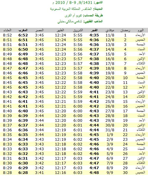 امساكيات شهر رمضان المبارك لعام 1431هـ في معظم دول العالم - من تجميعي 8805