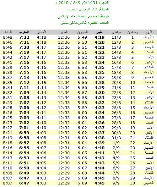 امساكيات شهر رمضان المبارك لعام 1431هـ في معظم دول العالم - من تجميعي 8806