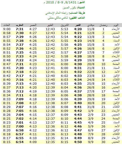 امساكيات شهر رمضان المبارك لعام 1431هـ في معظم دول العالم - من تجميعي 8807