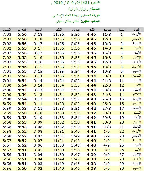 امساكيات شهر رمضان المبارك لعام 1431هـ في معظم دول العالم - من تجميعي 8808