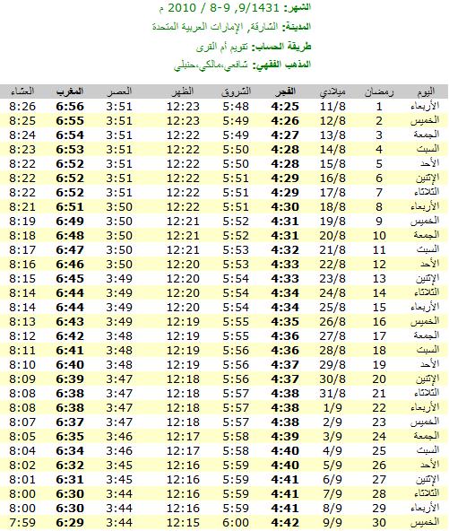 امساكيات شهر رمضان المبارك لعام 1431هـ في معظم دول العالم - من تجميعي 8851