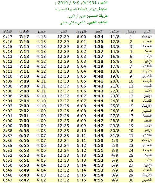 امساكيات شهر رمضان المبارك لعام 1431هـ في معظم دول العالم - من تجميعي 8852