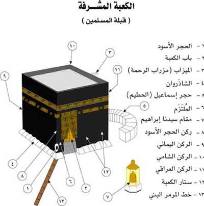 هنصلى فين النهاردة (المسجد الحرام (مكة المكرمة ) Image_1314374152_417